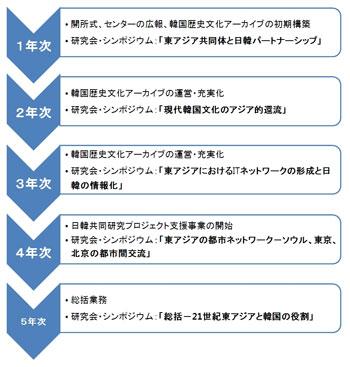 20111006-CCKS_nenji